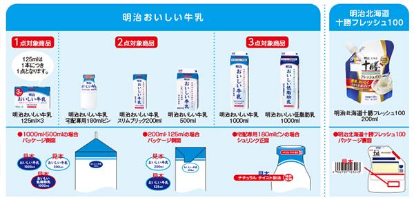 明治 おいしい牛乳キャンペーン対象商品