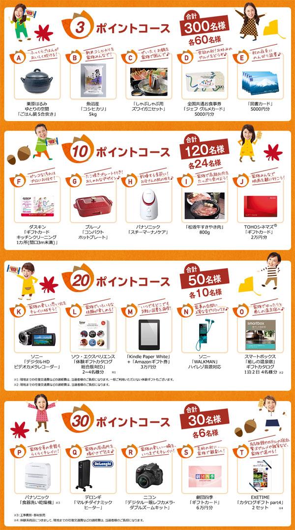 モナ王 20周年記念キャンペーン第3弾 プレゼント賞品