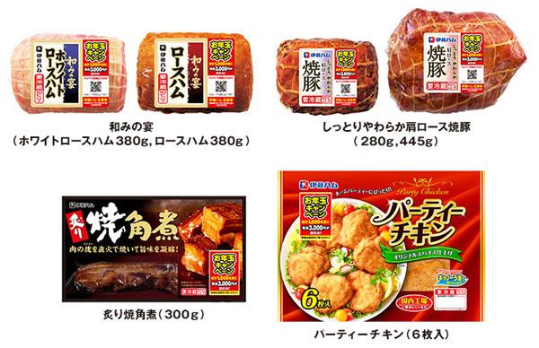 伊藤ハム 2017年 お年玉キャンペーン対象商品