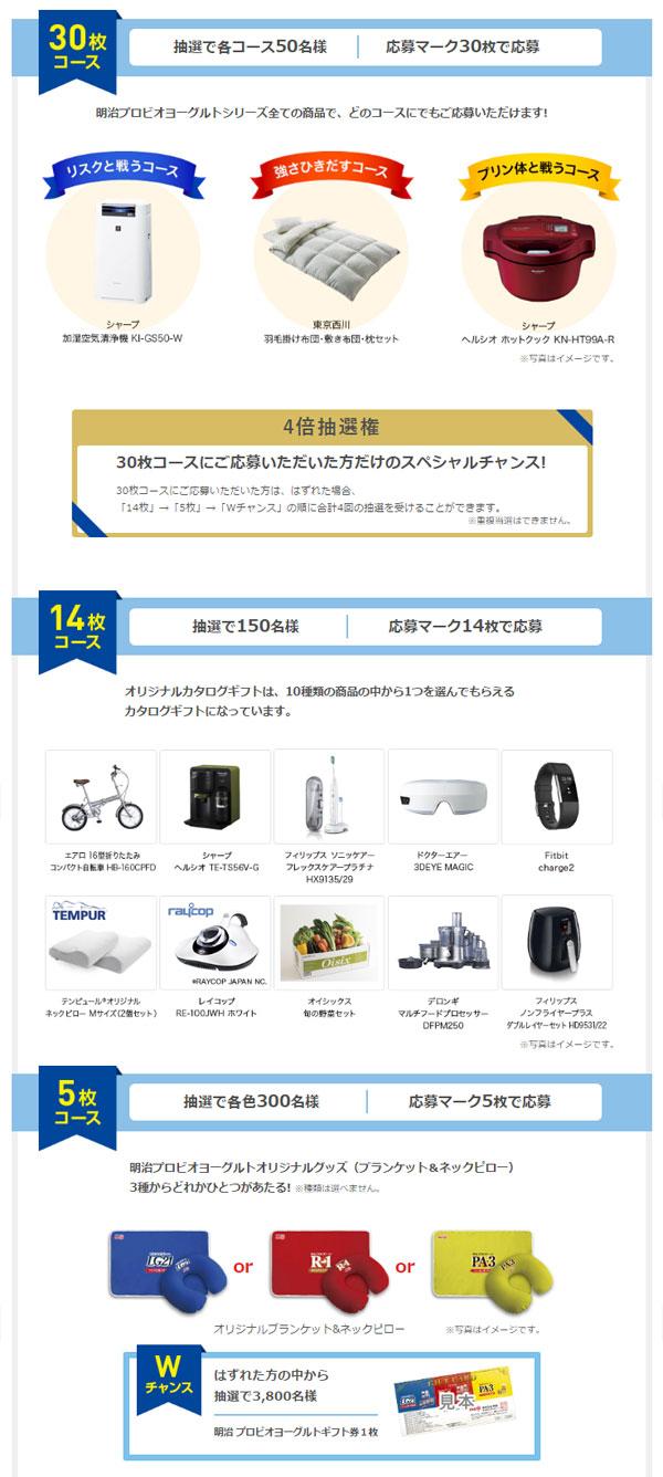 明治プロビオ R1 LG21 PA3 キャンペーン賞品