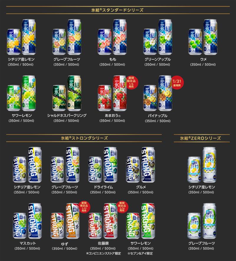 キリン氷結 おでん缶プレゼント懸賞キャンペーン2017対象商品