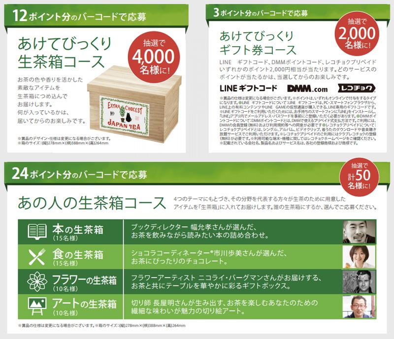 生茶 生茶箱 2017年春の懸賞キャンペーン 懸賞品