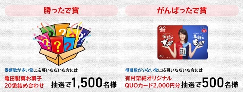 柿の種 亀田製菓 お菓子総選挙2017年 クローズドキャンペーン懸賞品