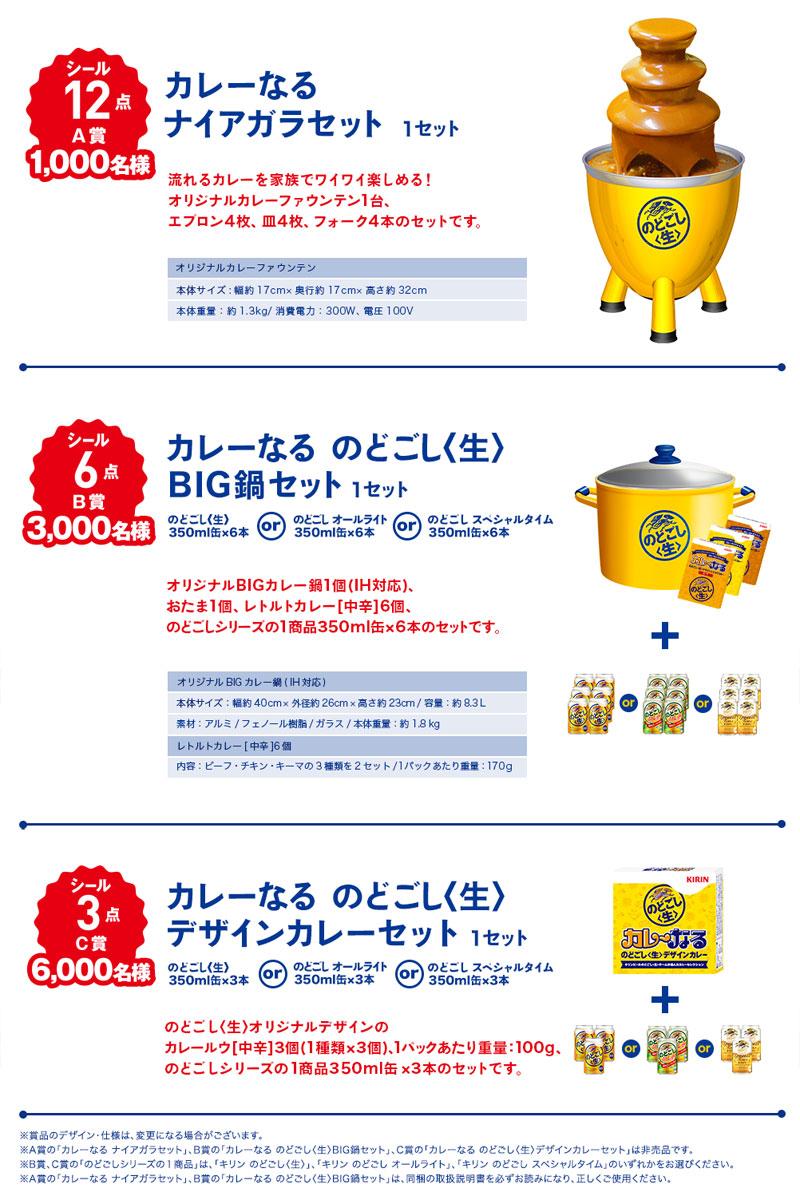 のどごし生 2017夏の懸賞キャンペーン懸賞品