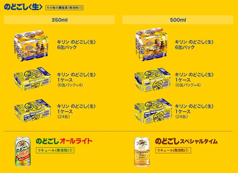 のどごし生 2017夏の懸賞キャンペーン対象商品