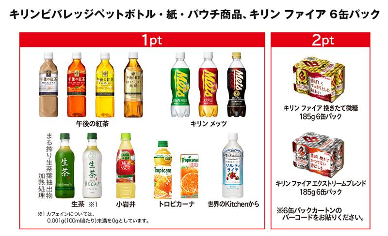 キリン 任天堂 懸賞キャンペーン2017夏 対象商品