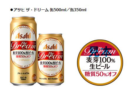 アサヒ ザ・ドリーム 2017夏 全プレキャンペーン 対象商品