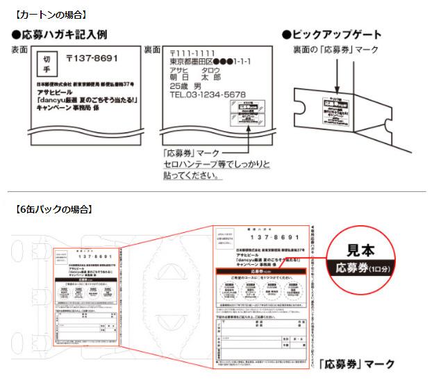クリアアサヒ 2017夏 ダンチュウ懸賞キャンペーン 応募方法2