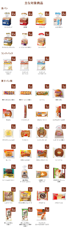 ヤマザキ 2017秋のパン祭り 懸賞キャンペーン 対象商品