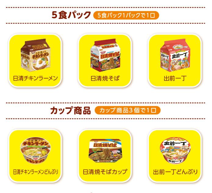 チキンラーメン 懸賞キャンペーン2017秋冬 対象商品