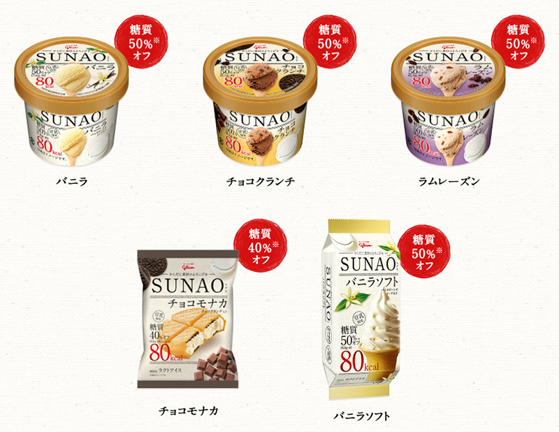 SUNAO スナオ 懸賞キャンペーン2017~18 対象商品