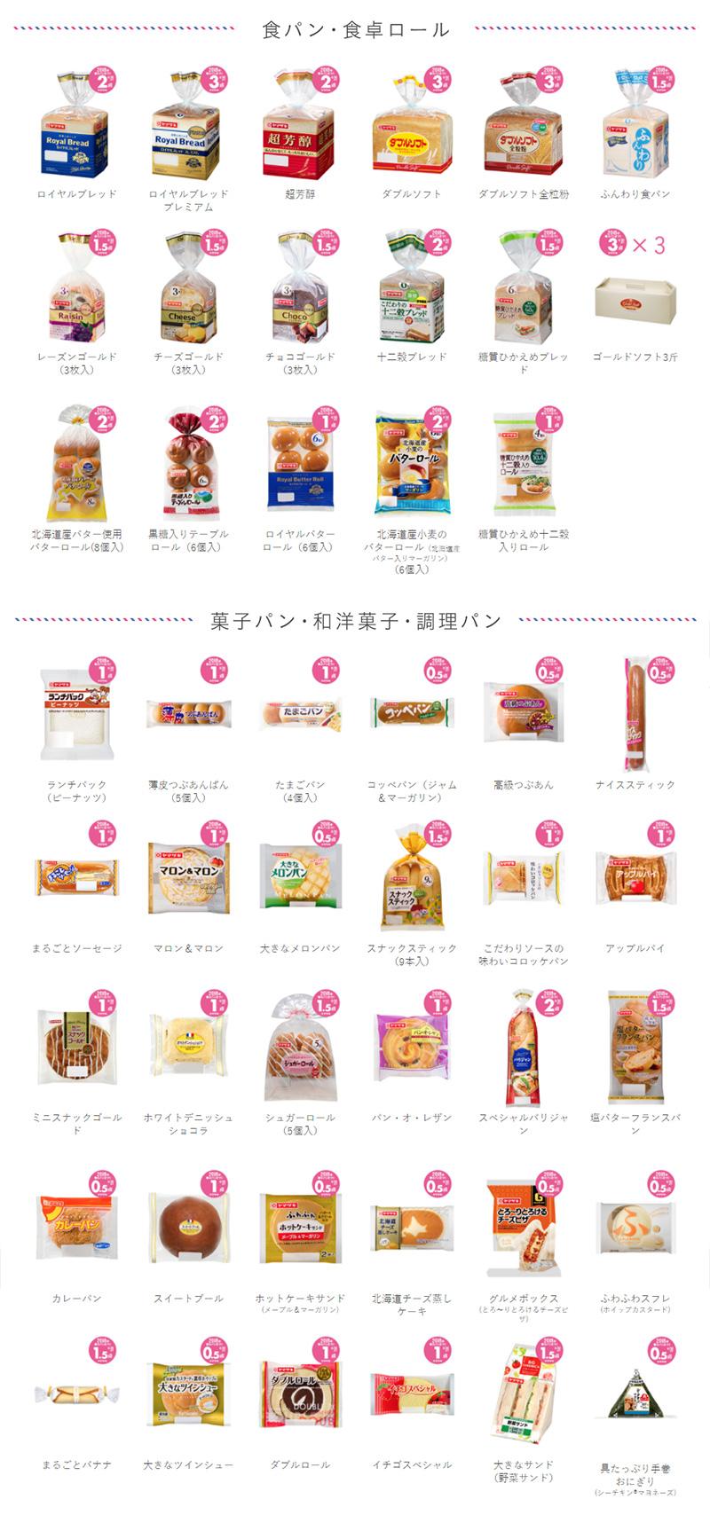 ヤマザキ春のパン祭り2018 対象商品