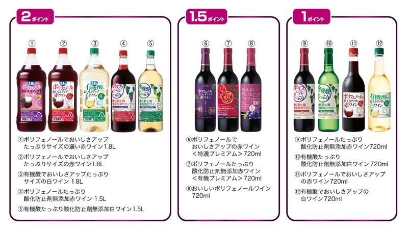 ポリフェノールワイン 絶対もらえるキャンペーン2018 対象商品