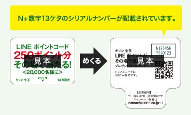 生茶 ラインLINE 懸賞キャンペーン2018春 プレゼント懸賞品