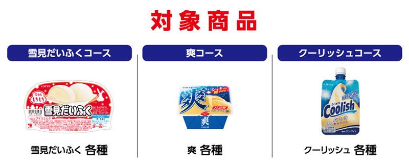 ロッテ セブンイレブン限定 懸賞キャンペーン2018 対象商品