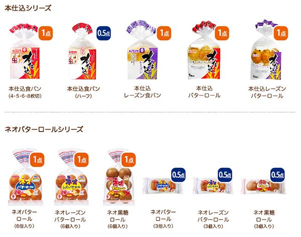 フジパン 2016春キャンペーン対象商品