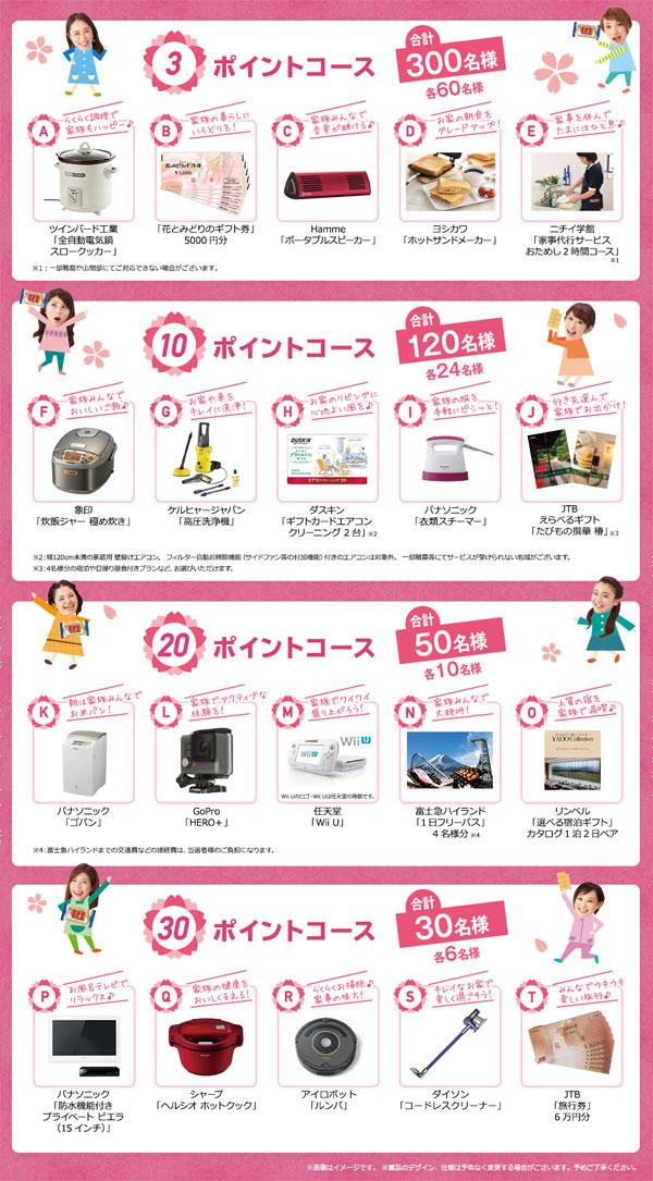 モナ王20周年記念キャンペーン第1弾プレゼント賞品
