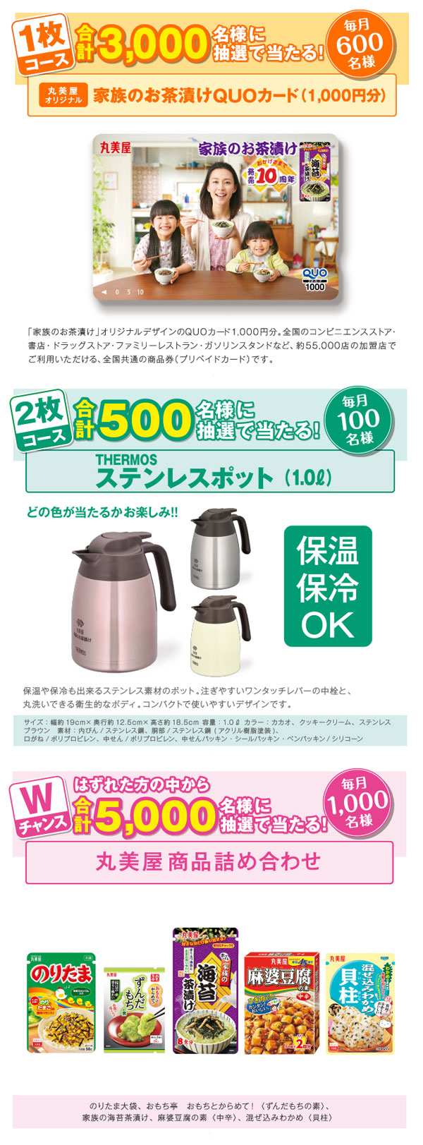 家族のお茶漬けキャンペーン プレゼント賞品