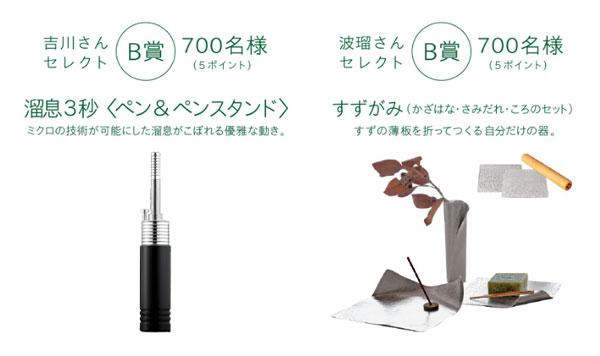 キリン生茶 キャンペーン賞品B賞
