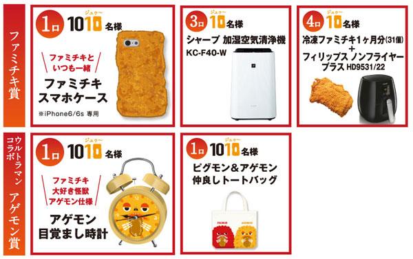 ファミチキ記念キャンペーン プレゼント賞品