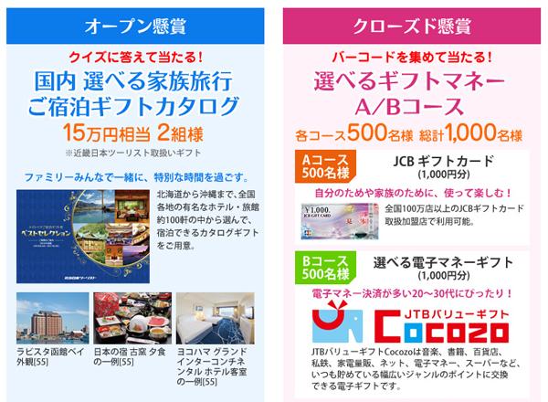 楽陽食品 シウマイキャンペーン賞品