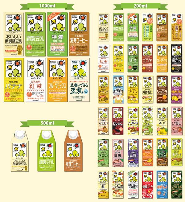 キッコーマン(紀分)豆乳 2016年ディズニーキャンペーン対象商品