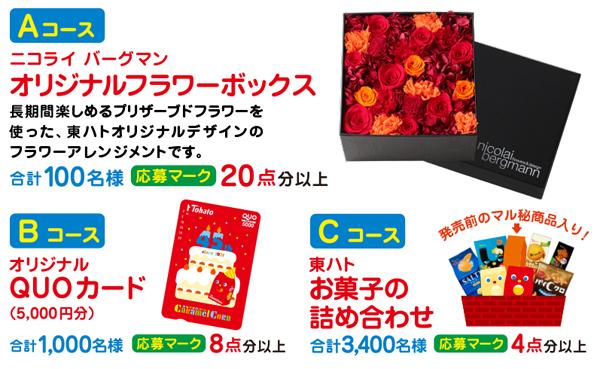 キャラメルコーン 45周年記念キャンペーン賞品