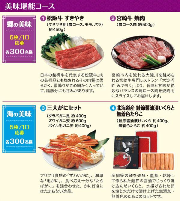 タカノフーズ 2016年キャンペーン賞品 美味堪能コース