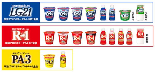 明治プロビオ R1 LG21 PA3 キャンペーン対象商品