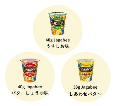 ジャガビー Grand Jagabee キャンペーン対象商品