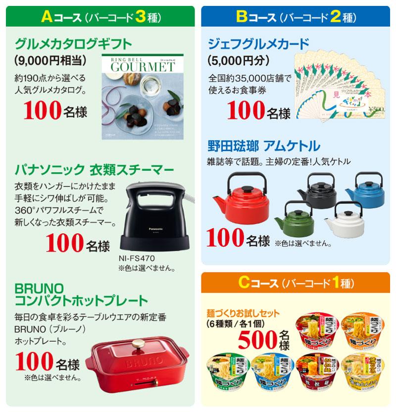 マルちゃん麺づくり キャンペーン 懸賞品