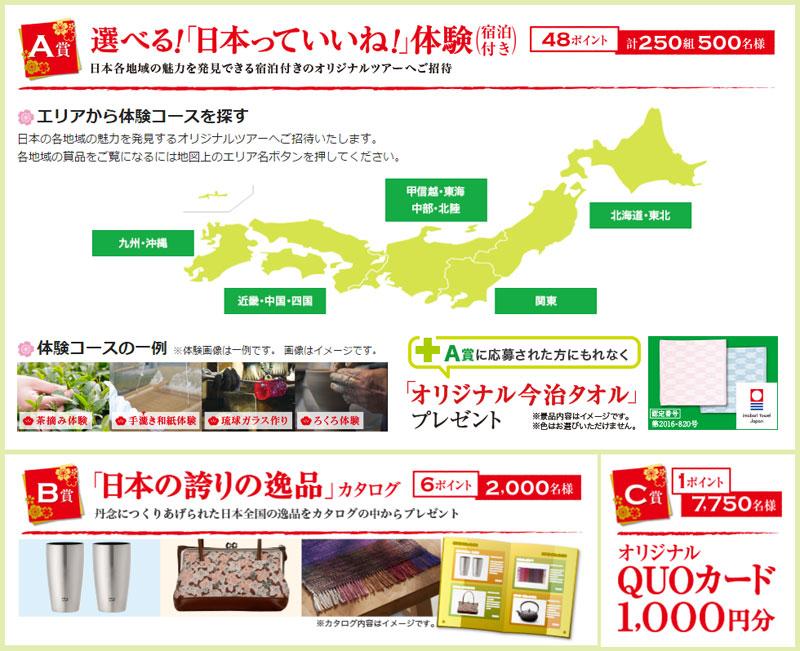 伊藤園 お~いお茶 2017春の懸賞キャンペーン プレゼント懸賞品