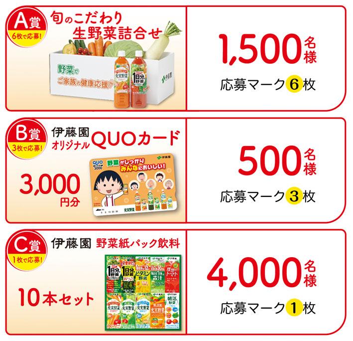 伊藤園 野菜ジュース 2017年 春の懸賞キャンペーン プレゼント懸賞品