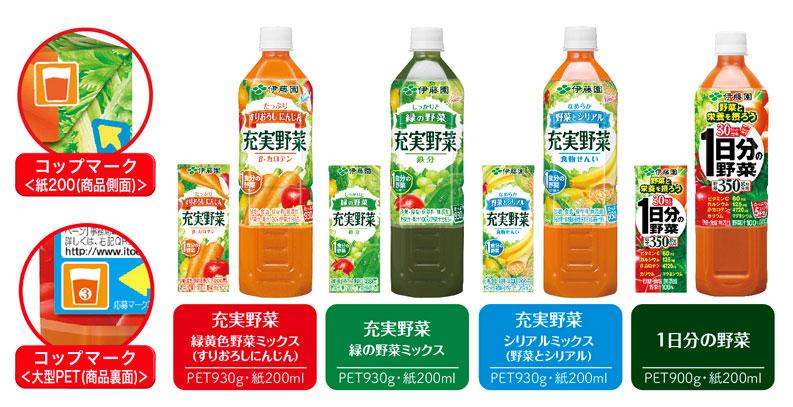 伊藤園 野菜ジュース 2017年 春の懸賞キャンペーン 対象商品
