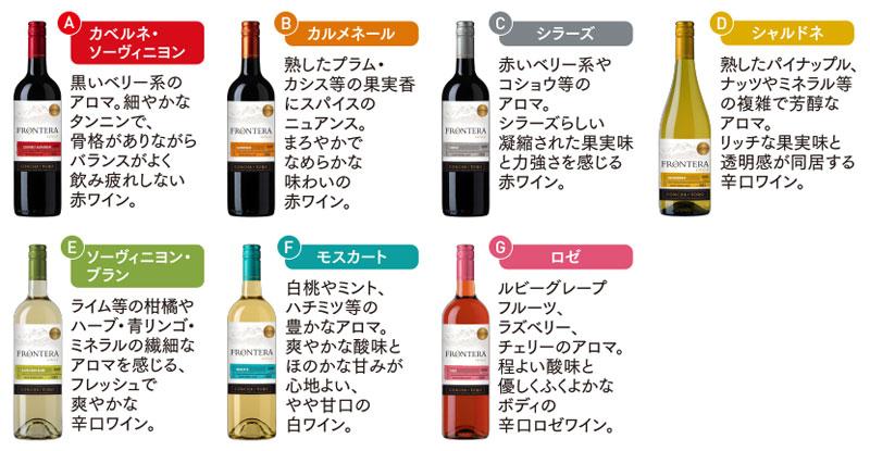 フロンテラ ワイン 2017年春の全プレキャンペーン懸賞品