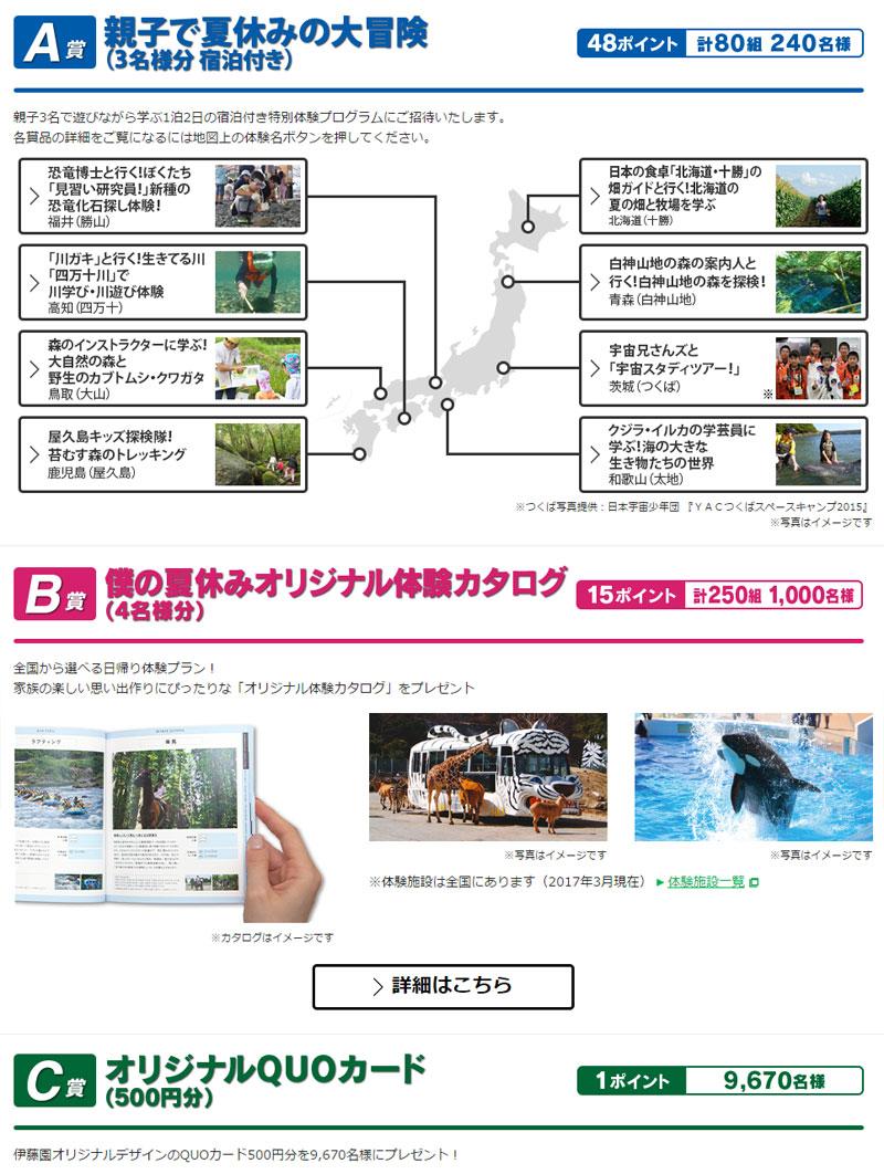 健康ミネラルむぎ茶 2017年夏休み懸賞キャンペーン懸賞品