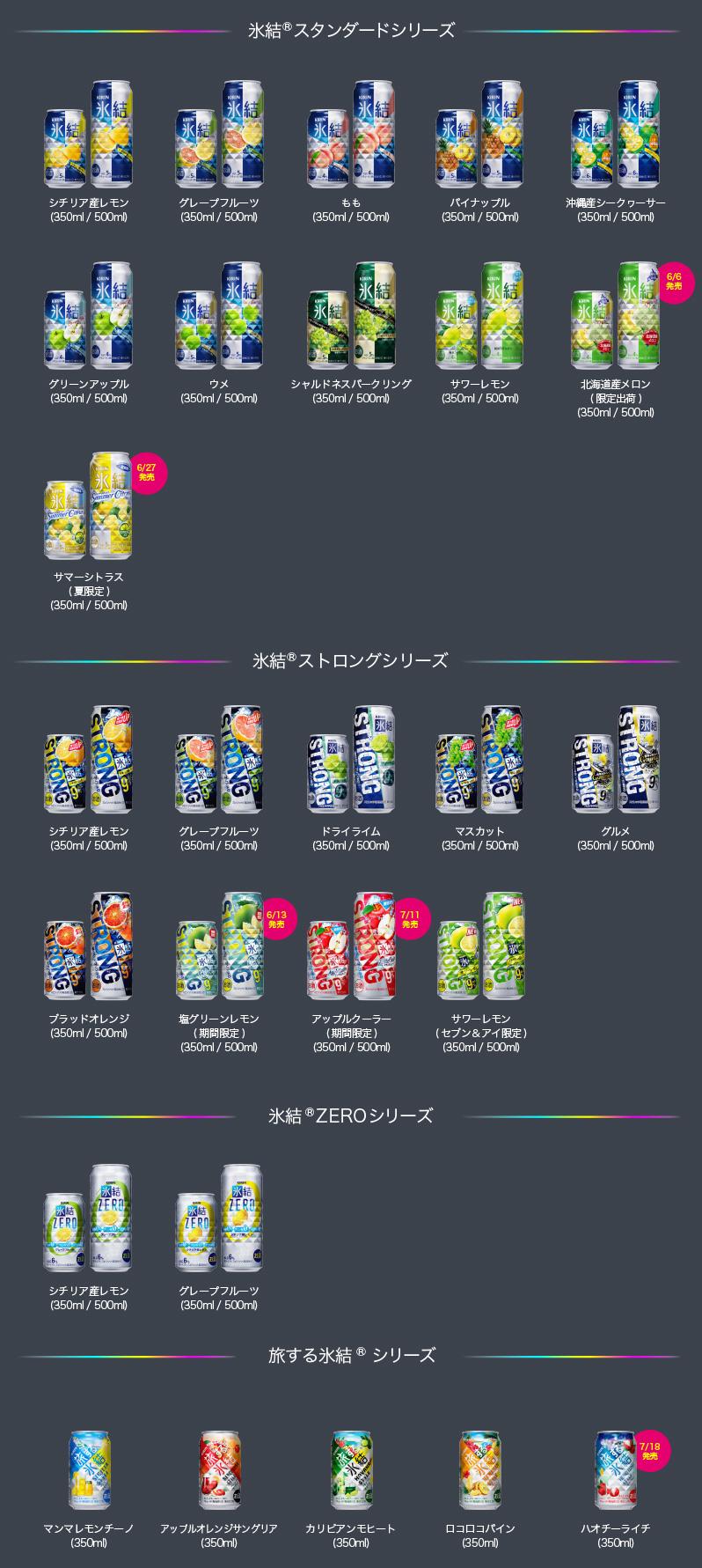 氷結専用アイスボックス 2017懸賞キャンペーン対象商品