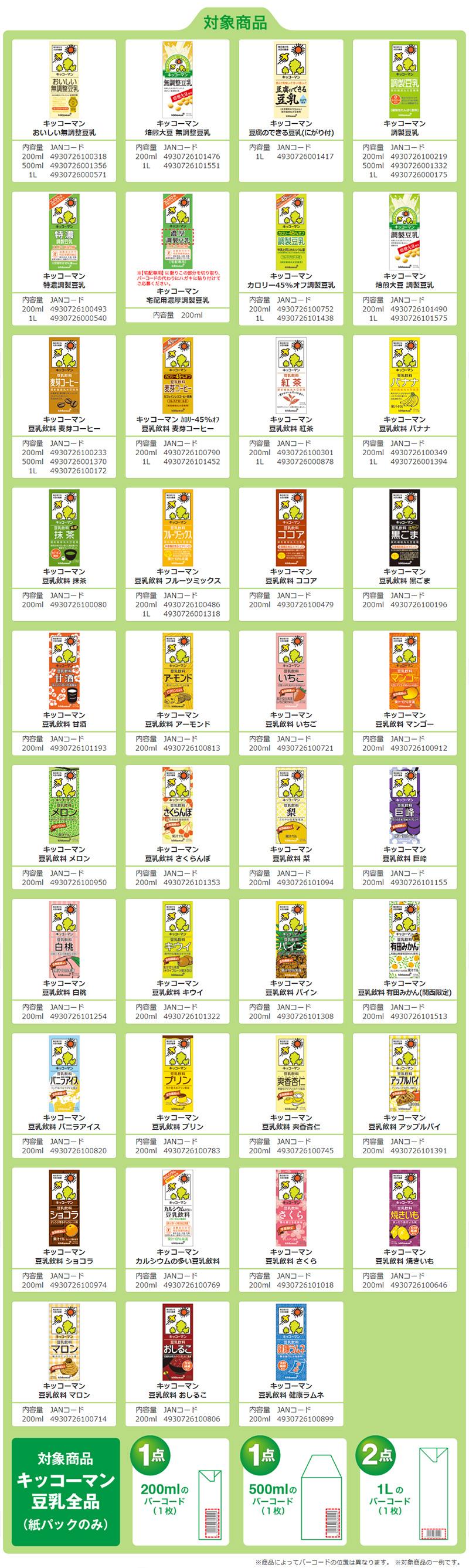 キッコーマン豆乳 ディズニー懸賞キャンペーン2017 対象商品