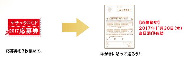小岩井乳業 生乳ヨーグルト 2017懸賞キャンペーン 応募方法