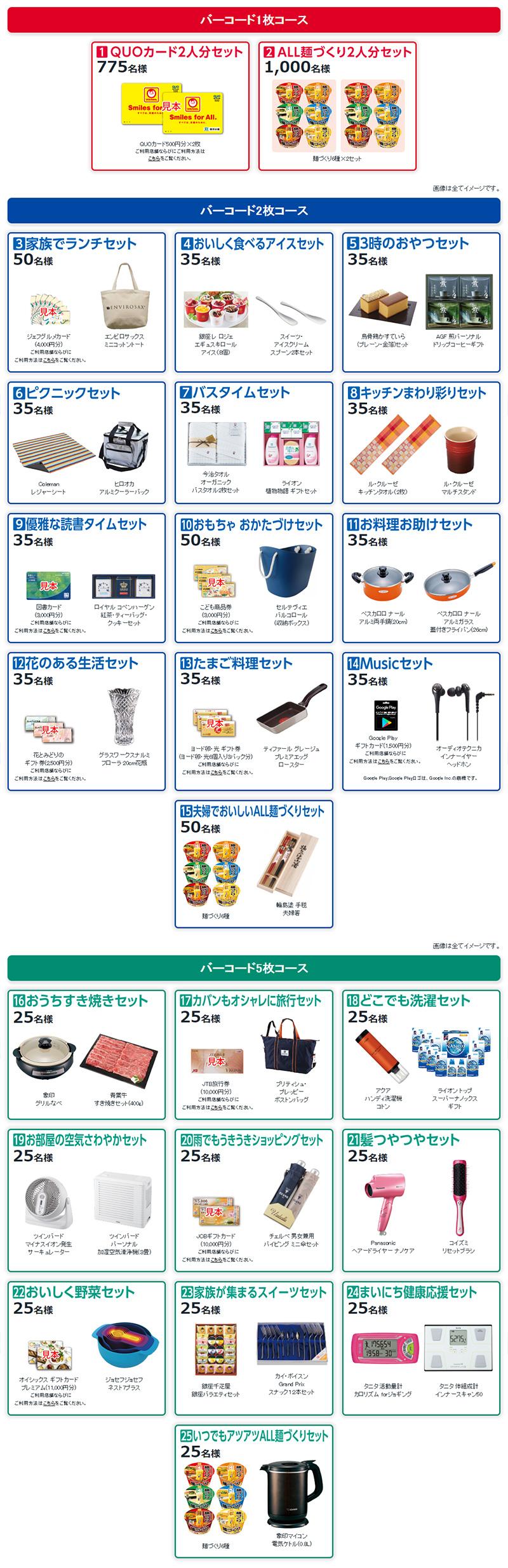 マルちゃん 麺づくり 2017秋冬懸賞キャンペーン プレゼント懸賞品