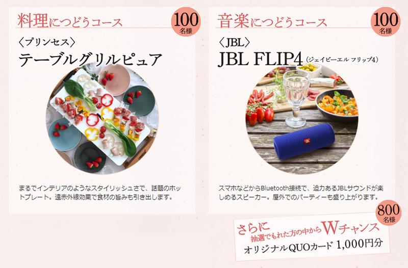 白鶴 大吟醸 懸賞キャンペーン2018 プレゼント懸賞品