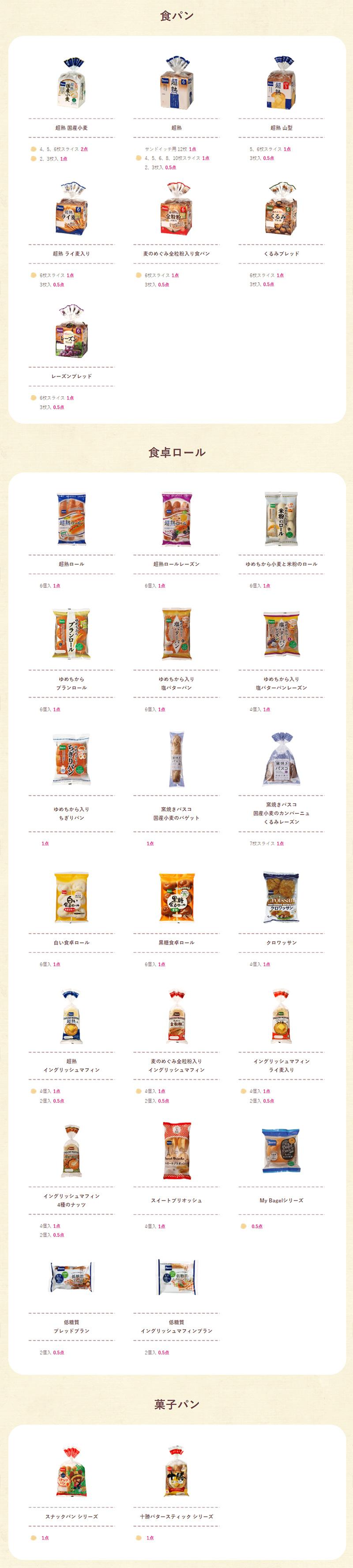 パスコ Pasco 超熟 懸賞キャンペーン2018春 対象商品