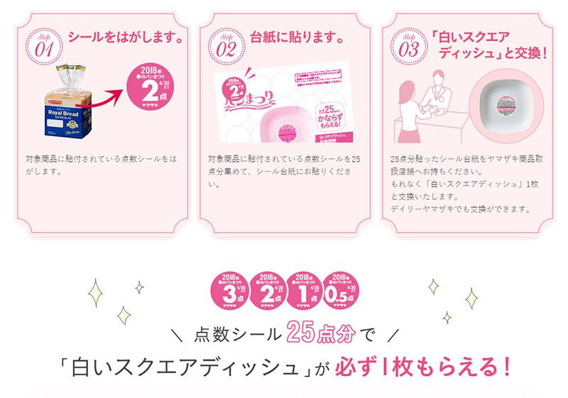 ヤマザキ春のパン祭り2018 キャンペーン応募方法