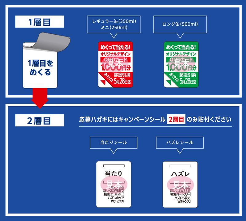 オールフリー 2018春 懸賞キャンペーン 応募方法