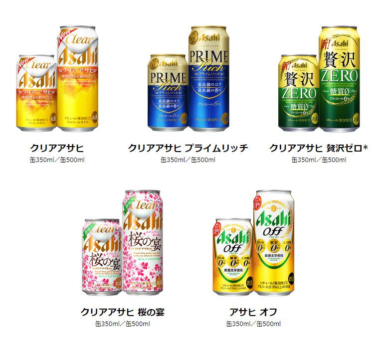 クリアアサヒ 2018春の懸賞キャンペーン 対象商品