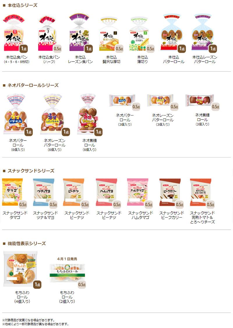 フジパン ミッフィー懸賞キャンペーン2018春 対象商品