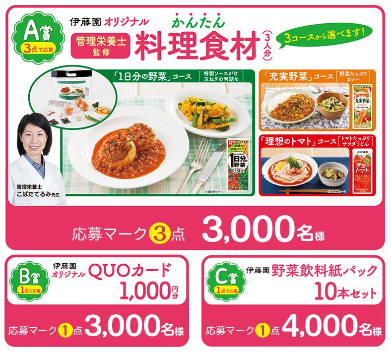 充実野菜 懸賞キャンペーン2018春 プレゼント懸賞品