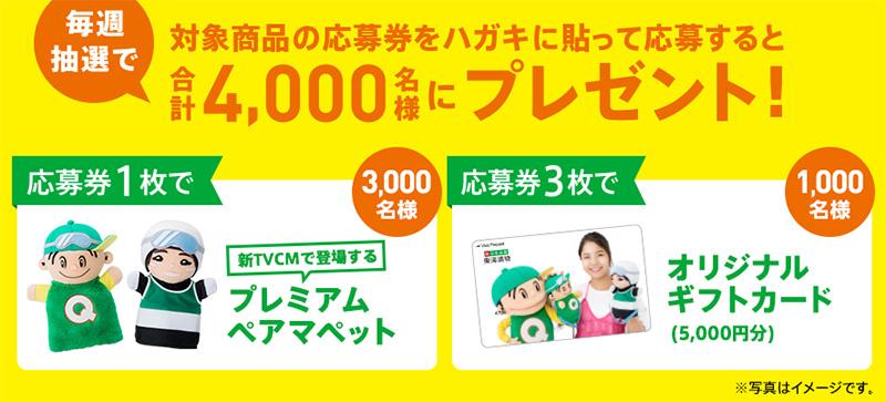 きゅうりのキューちゃん 懸賞キャンペーン2018春 プレゼント懸賞品