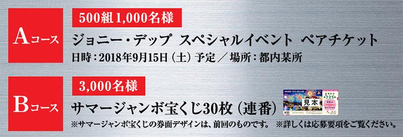 スーパードライ 懸賞キャンペーン2018春 プレゼント懸賞品
