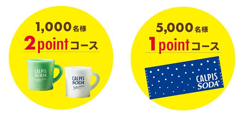 カルピスソーダ 懸賞キャンペーン2018夏 プレゼント懸賞品
